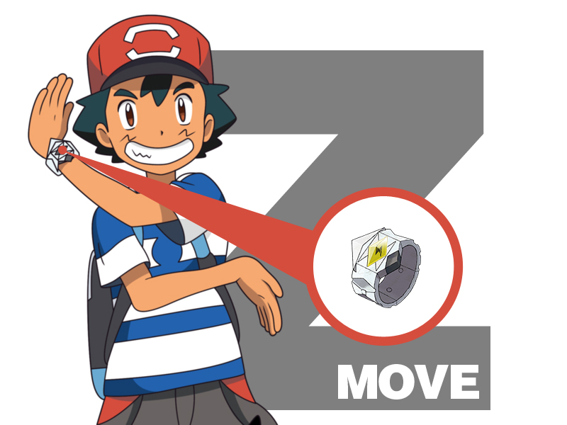 pokemon-zmove