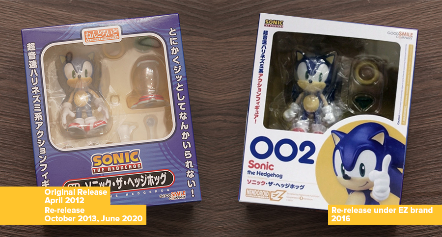 toy-review-sonic-the-hedgehog-justveryrandom-nendoroid